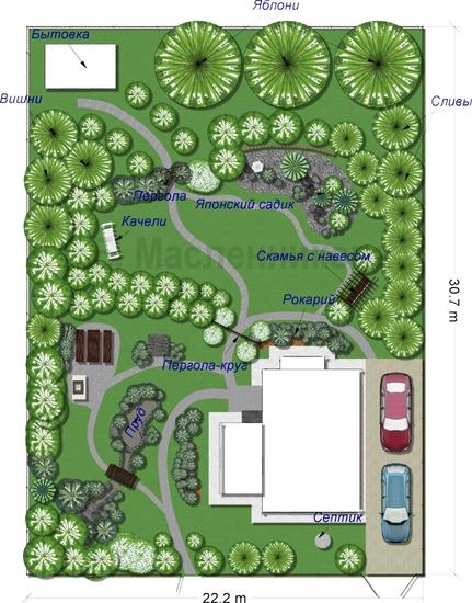 Дизайн огорода 5 соток